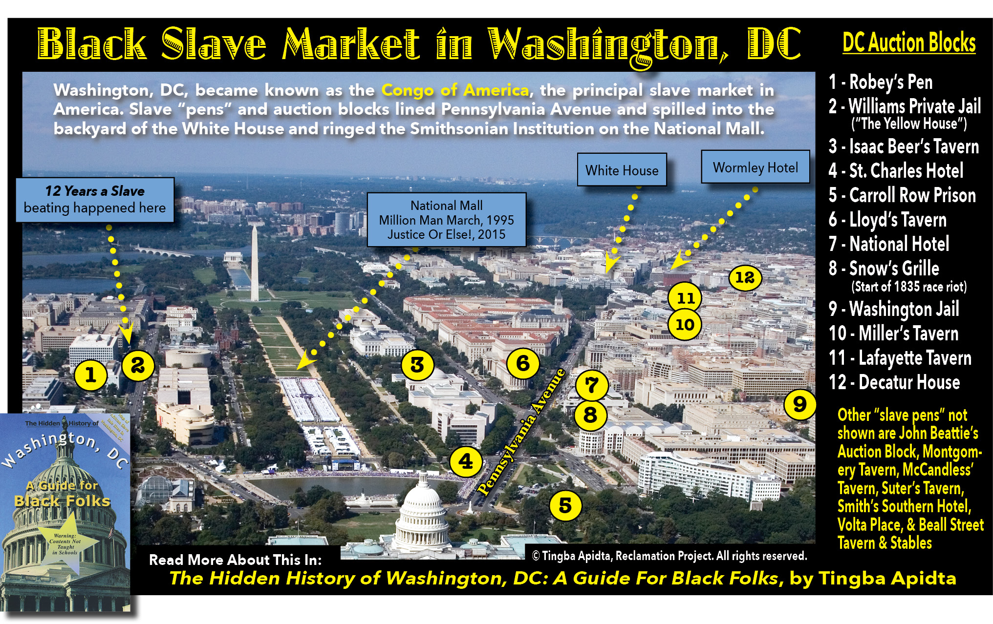 The Congo of America: The Slave Trade of Washington, DC – Nation of Islam Research Group
